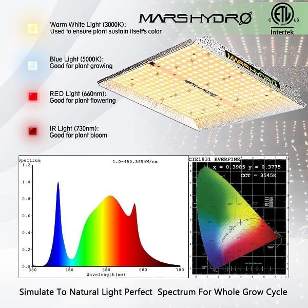 mars hydro ts 1000 spectrum